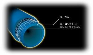 ビリオン ラジエターホース ヴィッツ NCP13   (BILLION スーパーソリッドクーラントライン)