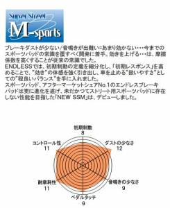 エンドレス SSM 前後 エスティマ GSR50W/GSR55W  (ENDLESS ブレーキパッド)