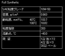 ガルフ エンジンオイル アロー GT50 10W-50 20L X 1本 合成  (Gulf オイル)