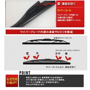 ワイパー スノーワイパー U字フック 325〜650mm 2本セット サイズ選択