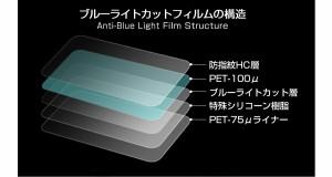 メール便送料無料/NEC LAVIE Note Standard NS850/HA[15.6インチ]機種で使える ブルーライトカット 液晶保護フィルム と キーボードカバ