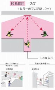(代引き不可)FFミラー通路 FT22 左右用(小) コミー介護用品
