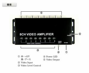 【送料無料】映像分配器【8出力】1in8out ビデオブースター