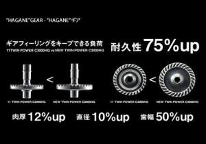シマノ 15 ツインパワー 4000HG
