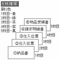【送料無料】ヒサゴ ドットプリンタ帳票 電統一伝票 E様式 5枚複写 1000セット入 BP1711
