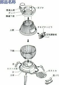 【送料無料】ダルマストーブNo6