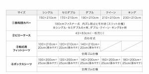 32色柄から選べるスーパーマイクロフリースカバーシリーズ 【掛布団カバー単品】 クイーン 無地 レッド