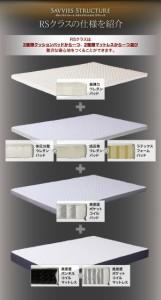 新快眠構造 スタックマットレス〔SAVVIES〕 ロイヤルスイート(4層) RS6 パッド3層+高密度ポケットコイルマットレス セミダブル