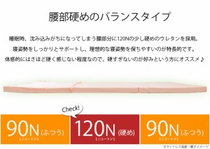 【送料無料】日本製 バランスタイプ 3つ折り マットレス 厚さ5cm シングル 5×91×192cm 腰部分120ニュートン (腰部かため 軽量 国産)