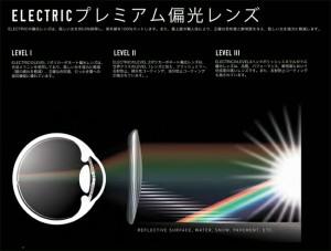 ELECTRIC BACK BONE BB13 エレクトリック LIFESTYLE サングラス Sunglass