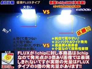 SH023新型3倍光高輝度LEDランプ★モビリオスパイクGK1系138連級