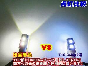 バックランプ T16  テリオスキッドJ111G、J131Gカスタム系 コラボレーションモデル 11w CREE+サムスン