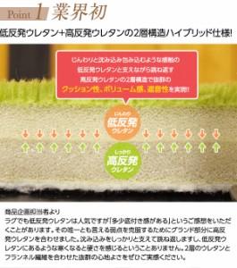【送料無料!ポイント2%】ハイブリッド2層(高反発+低反発)ボリューム フランネルラグマットLM-101(130×190cm)