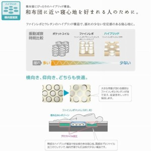 アスリープ ファインレボマットレス セミダブルサイズ R1ソフト F6112M アイシン精機 マットレス(代引不可)【送料無料】