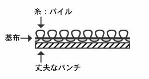 丈夫なキッチンマット キッチンツール240cm(代引不可)【送料無料】