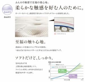 ASLEEP アスリープ ファインレボプライムマットレス ダブルサイズ JMフィット F1563MS アイシン精機 マットレス ファインレボ