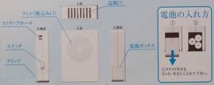 扇風機に見えない扇風機 扇風機に見えない扇風機(ホワイト)/48点入り(代引き不可)