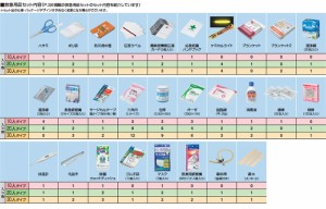【送料無料】【防災特集】コクヨ KOKUYO  救急用品セット<防災の達人>(多人数タイプ) DRK-QL1C
