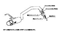 【代引手数料無料】柿本改 カキモトレーシング GT box 06&S ホンダ フィットRS GE8用 (H44388)