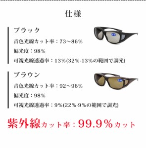 調光偏光サングラス オーバーグラス POLA-FITai ポラフィット・アイ メガネの上から掛けられる