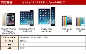 MFI認証ケーブル iPhoneもandroidも使える2in1 Apple認証LightningとmicroUSB 両対応 一体型ケーブル