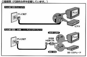 アンテナ部品:加工済アンテナ線「プラグ付中継ケーブル3m」S4C-3.0C