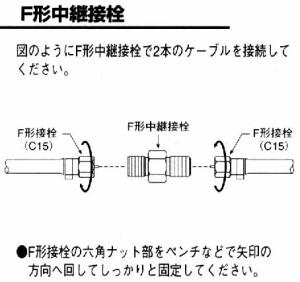 アンテナ部品:「F型中継接栓」 同軸ケーブルを継ぎ足す場合に使います。F-FSN-B