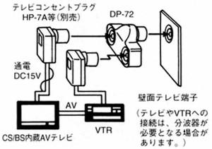 アンテナ部品:「2分配プラグ」ジャック式の壁面テレビ端子から 電波を2つに分ける時に使用DP-72-B