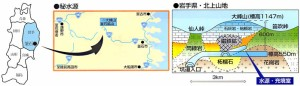【送料無料】ミネラルウォーター★特価の仙人秘水 1リットル×12本