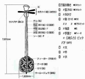 三線駒(うま) 【z8】