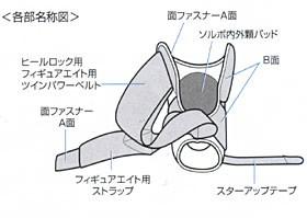 送料無料★SORBO(ソルボ)Do アンクルサポーター(左)ねんざ対策サポーター