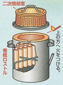 【送料無料!ポイント2%】環境を考えた焼却炉!煙公害対策 「焚き火どんどん・60L」