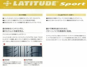 ミシュラン ラティチュード スポーツ 275/45R19 108Y XL N0 【19インチ】【275-45-19】