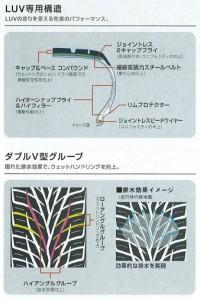 トーヨー プロクセス S/T 285/50R20 【交換可】【東京】【20インチ】【285-50-20 NT】