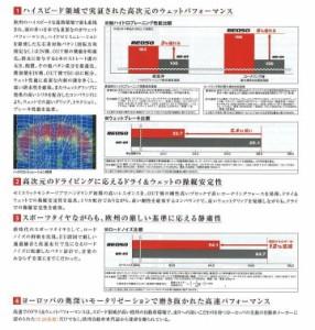 ブリヂストン ポテンザ RE050 235/45R18 94Y 【交換可】【東京】【18インチ】【235-45-18 NT】