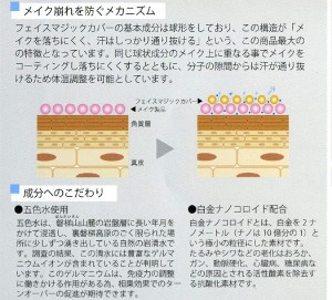 メイク崩れを防ぐ【フェイスマジックカバースプレー】80ml