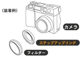 カメラ用ステップアップリング37〜52mm・55〜58mm等