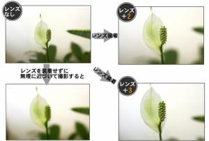 カメラ*クローズアップレンズ+3, 径 27/30/30.5/34/37/46/49/52/58mm