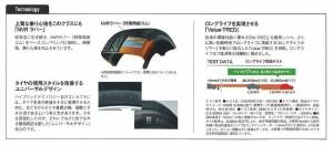 グッドイヤー イーグル LS2000 ハイブリッド2 165/55R14 72V 【交換可】【東京】【14インチ】【165-55-14 NT】