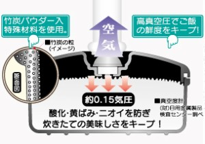 丸型真空おひつ(新型ポンプ付) 【竹炭+真空パワー】