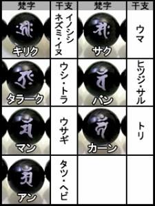 梵字オニキス10mm玉・オニキスブレスレット (レディースMサイズ)
