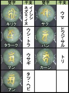 梵字翡翠10mm玉・カット水晶・水晶ブレスレット (メンズS〜LLサイズ)/天然石/パワーストーン/5月/誕生石/腕輪/ヒスイ/ひすい