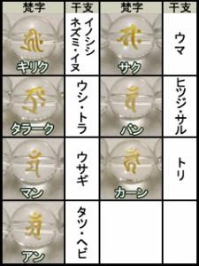 梵字水晶10mm玉(白字)・水晶ブレスレット (メンズL、レディースLLサイズ)