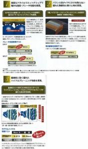 ダンロップ ディレッツァ DZ101 155/65R13 73H 【13インチ】【155-65-13】