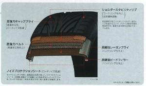 トーヨー プロクセス T1R 195/55R14 82V 【交換可】【東京】】【14インチ】【195-55-14 NT】