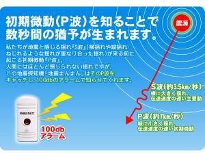 地震アラーム警報!地震まんまん