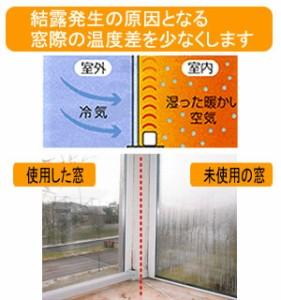 送料無料 NEWマルチヒーター90cm  ZZ-NM900(ZZ-M900後継機種)窓際冷気、結露防止に窓際暖房