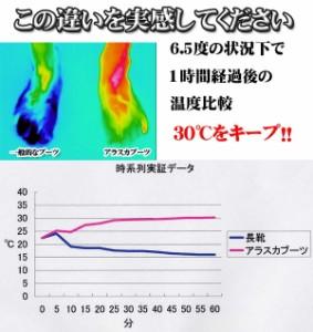 【送料無料!ポイント2%】体温を蓄熱して足元あったか!防寒防水 アラスカブーツ2Wayショート&ボア
