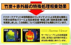竹炭+赤外線の特殊相乗効果で血液サラサラ・体ポカポカ!ドクターケアマットJr(竹炭入り低反発マットレス)
