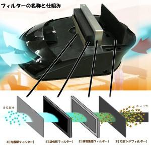 【アロマ空気清浄機 EPI-800】空気清浄機、光触媒 空気清浄機、清浄機 空気、空気清浄機 マイナスイオン、空気 清浄、空気清浄機 静音